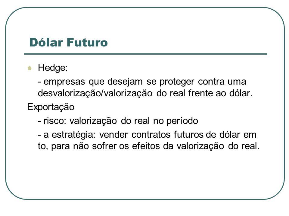 Dólar Futuro Hedge: - empresas que desejam se proteger contra uma desvalorização/valorização do real frente ao dólar. Exportação - risco: valorização
