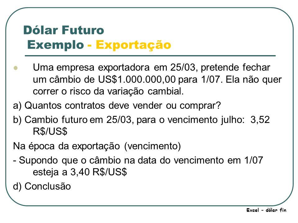 Dólar Futuro Exemplo - Exportação Uma empresa exportadora em 25/03, pretende fechar um câmbio de US$1.000.000,00 para 1/07. Ela não quer correr o risc