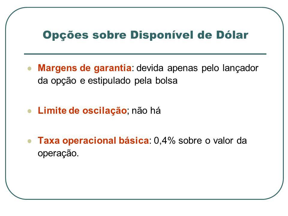 Margens de garantia: devida apenas pelo lançador da opção e estipulado pela bolsa Limite de oscilação; não há Taxa operacional básica: 0,4% sobre o va