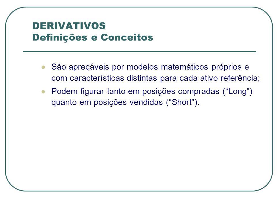 DERIVATIVOS Definições e Conceitos São apreçáveis por modelos matemáticos próprios e com características distintas para cada ativo referência; Podem f