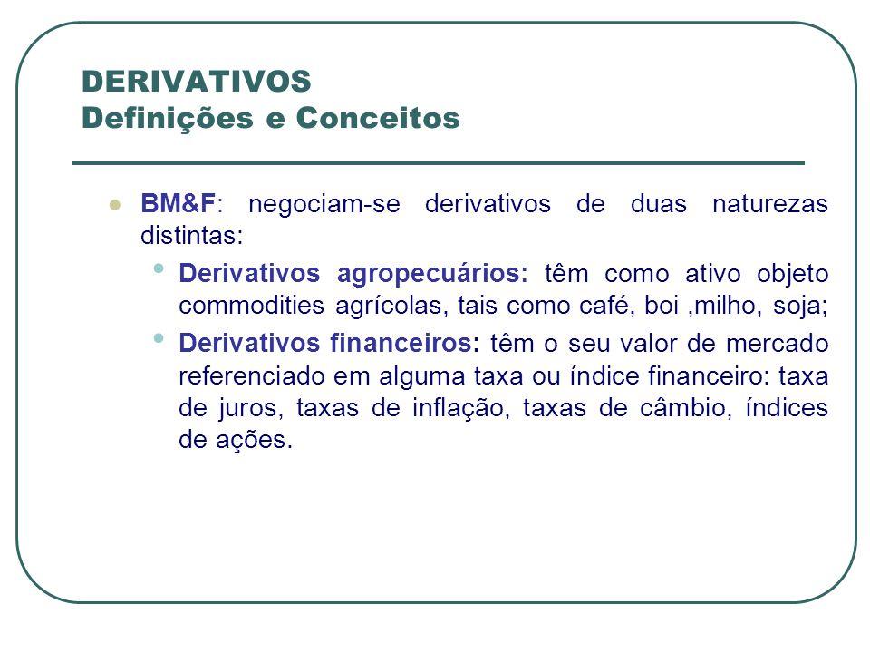 DERIVATIVOS Definições e Conceitos BM&F: negociam-se derivativos de duas naturezas distintas: Derivativos agropecuários: têm como ativo objeto commodi