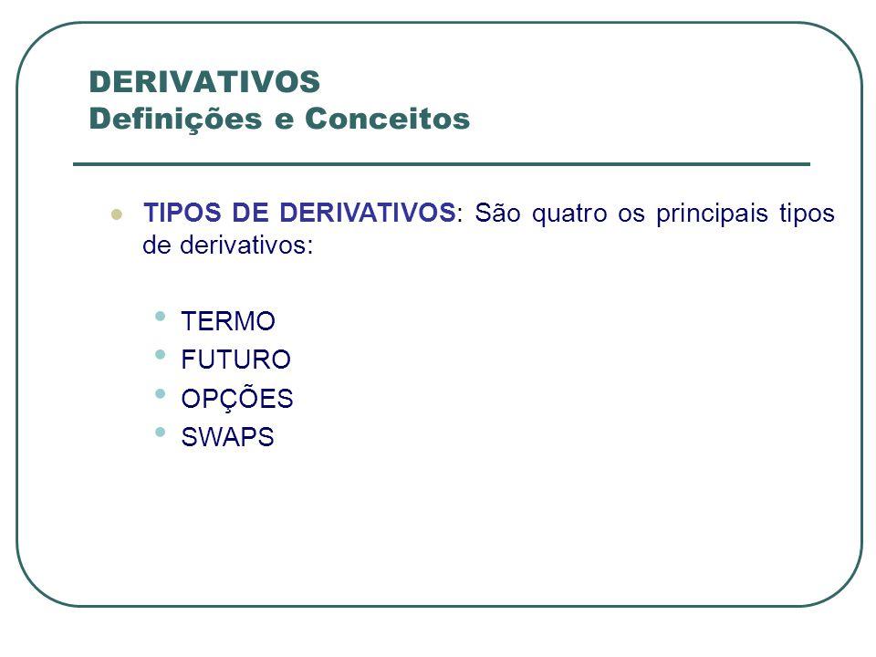 TIPOS DE DERIVATIVOS: São quatro os principais tipos de derivativos: TERMO FUTURO OPÇÕES SWAPS DERIVATIVOS Definições e Conceitos
