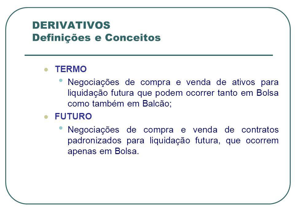 MERCADOS FUTUROS MARGEM Valor depositado como garantia das liquidações dos ajustes diários; Proporcional ao número de contratos em aberto, tanto na compra quanto na venda; Muda conforme a volatilidade do vencimento futuros.