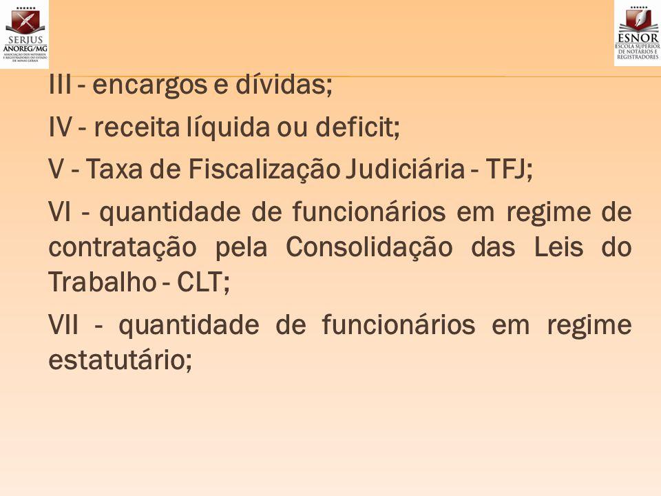 III - encargos e dívidas; IV - receita líquida ou deficit; V - Taxa de Fiscalização Judiciária - TFJ; VI - quantidade de funcionários em regime de con