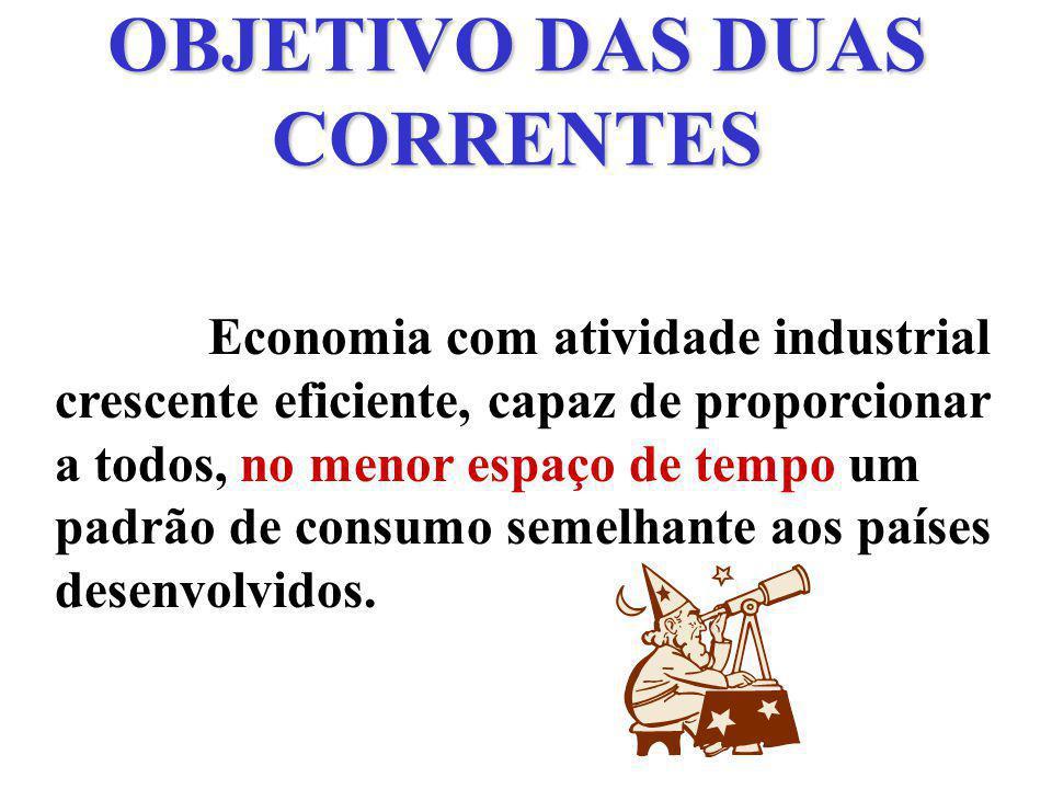 OBJETIVO DAS DUAS CORRENTES Economia com atividade industrial crescente eficiente, capaz de proporcionar a todos, no menor espaço de tempo um padrão de consumo semelhante aos países desenvolvidos.