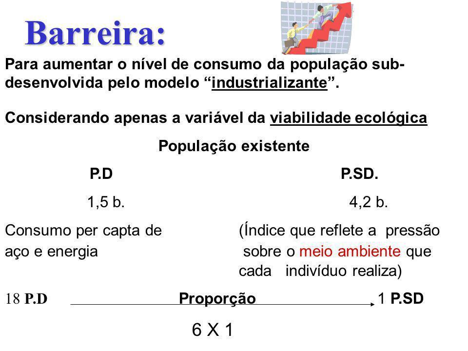 Barreira: Para aumentar o nível de consumo da população sub- desenvolvida pelo modelo industrializante.
