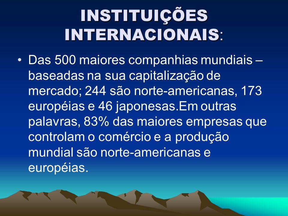 INSTITUIÇÕES INTERNACIONAIS : Das 500 maiores companhias mundiais – baseadas na sua capitalização de mercado; 244 são norte-americanas, 173 européias