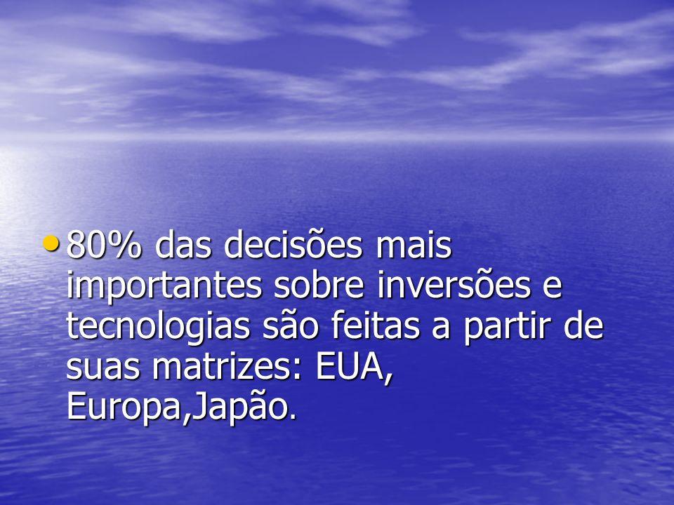 80% das decisões mais importantes sobre inversões e tecnologias são feitas a partir de suas matrizes: EUA, Europa,Japão. 80% das decisões mais importa