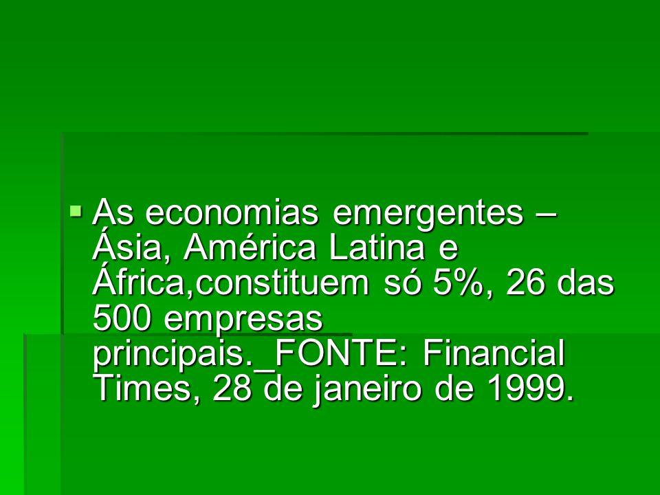 As economias emergentes – Ásia, América Latina e África,constituem só 5%, 26 das 500 empresas principais._FONTE: Financial Times, 28 de janeiro de 199