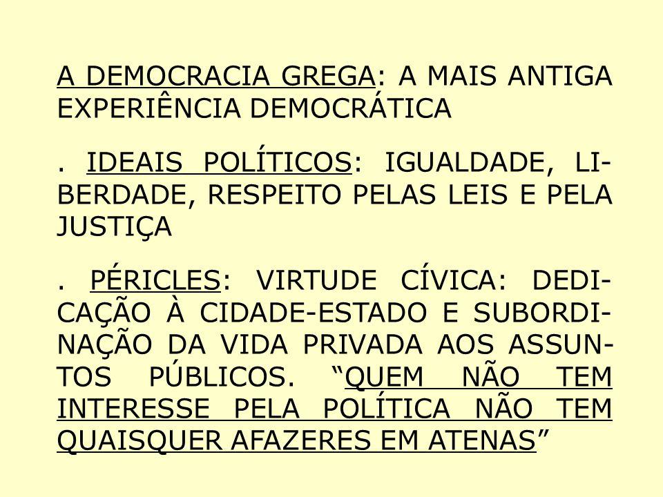 A DEMOCRACIA GREGA: A MAIS ANTIGA EXPERIÊNCIA DEMOCRÁTICA. IDEAIS POLÍTICOS: IGUALDADE, LI- BERDADE, RESPEITO PELAS LEIS E PELA JUSTIÇA. PÉRICLES: VIR