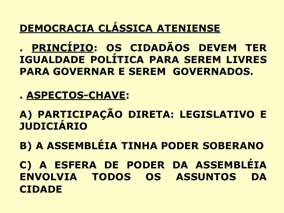 DEMOCRACIA CLÁSSICA ATENIENSE. PRINCÍPIO: OS CIDADÃOS DEVEM TER IGUALDADE POLÍTICA PARA SEREM LIVRES PARA GOVERNAR E SEREM GOVERNADOS.. ASPECTOS-CHAVE