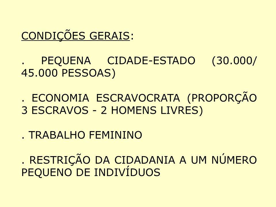 CONDIÇÕES GERAIS:. PEQUENA CIDADE-ESTADO (30.000/ 45.000 PESSOAS). ECONOMIA ESCRAVOCRATA (PROPORÇÃO 3 ESCRAVOS - 2 HOMENS LIVRES). TRABALHO FEMININO.
