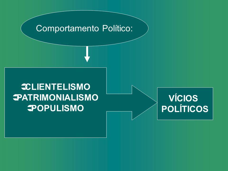 Comportamento Político: VÍCIOS POLÍTICOS CLIENTELISMO PATRIMONIALISMO POPULISMO