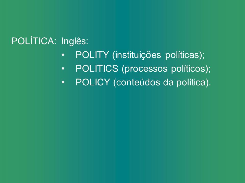 POLÍTICA:Inglês: POLITY (instituições políticas); POLITICS (processos políticos); POLICY (conteúdos da política).