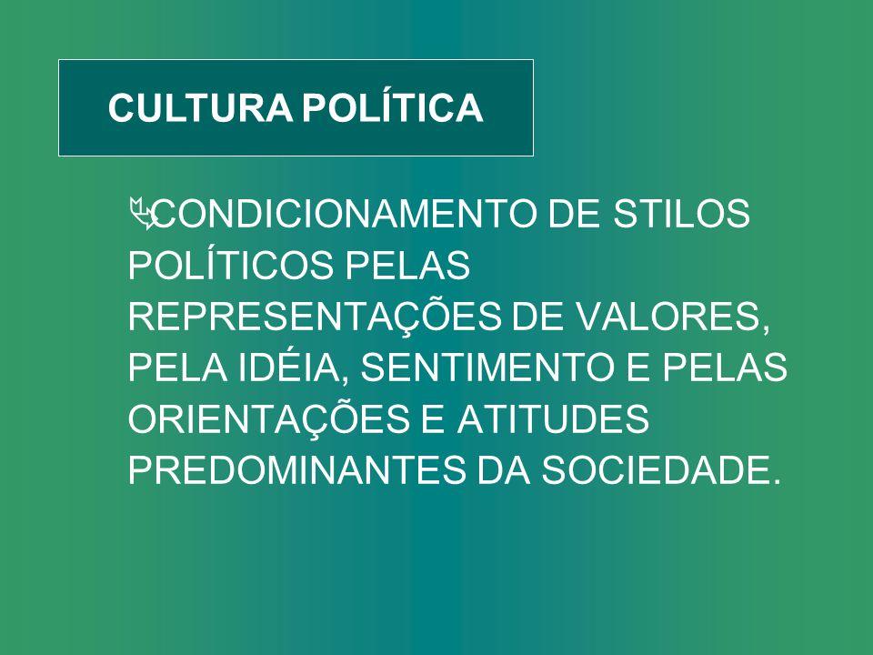 CONDICIONAMENTO DE STILOS POLÍTICOS PELAS REPRESENTAÇÕES DE VALORES, PELA IDÉIA, SENTIMENTO E PELAS ORIENTAÇÕES E ATITUDES PREDOMINANTES DA SOCIEDADE.