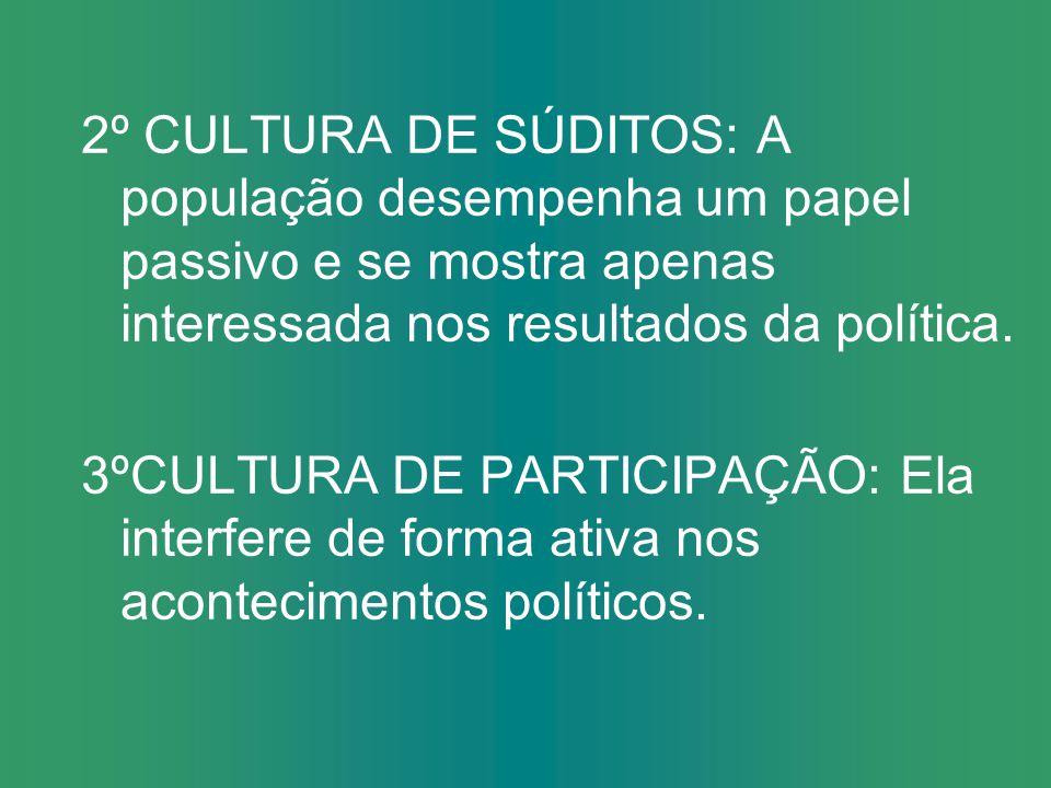 2º CULTURA DE SÚDITOS: A população desempenha um papel passivo e se mostra apenas interessada nos resultados da política.