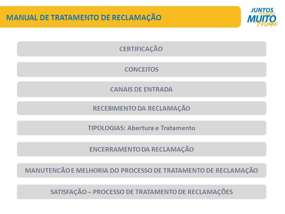 CONCEITOS CERTIFICAÇÃO TIPOLOGIAS: Abertura e Tratamento CANAIS DE ENTRADA RECEBIMENTO DA RECLAMAÇÃO MANUAL DE TRATAMENTO DE RECLAMAÇÃO ENCERRAMENTO DA RECLAMAÇÃO MANUTENCÃO E MELHORIA DO PROCESSO DE TRATAMENTO DE RECLAMAÇÃO SATISFAÇÃO – PROCESSO DE TRATAMENTO DE RECLAMAÇÕES
