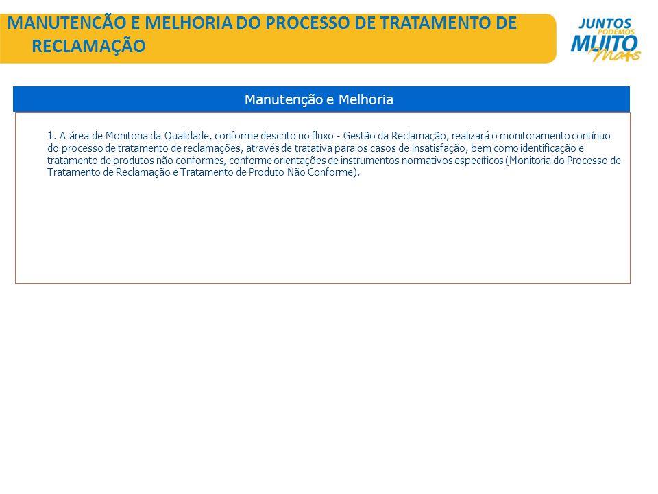 MANUTENCÃO E MELHORIA DO PROCESSO DE TRATAMENTO DE RECLAMAÇÃO 1.