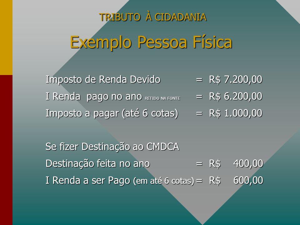 TRIBUTO À CIDADANIA Imposto de Renda Devido= R$ 7.200,00 I Renda pago no ano RETIDO NA FONTE = R$ 6.200,00 Imposto a pagar (até 6 cotas)= R$ 1.000,00 Se fizer Destinação ao CMDCA Destinação feita no ano = R$ 400,00 I Renda a ser Pago (em até 6 cotas) = R$ 600,00 Exemplo Pessoa Física