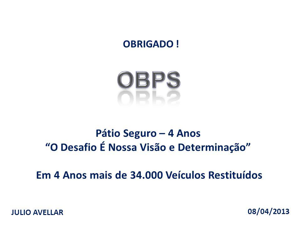 JULIO AVELLAR OBRIGADO ! Pátio Seguro – 4 Anos O Desafio É Nossa Visão e Determinação Em 4 Anos mais de 34.000 Veículos Restituídos 08/04/2013