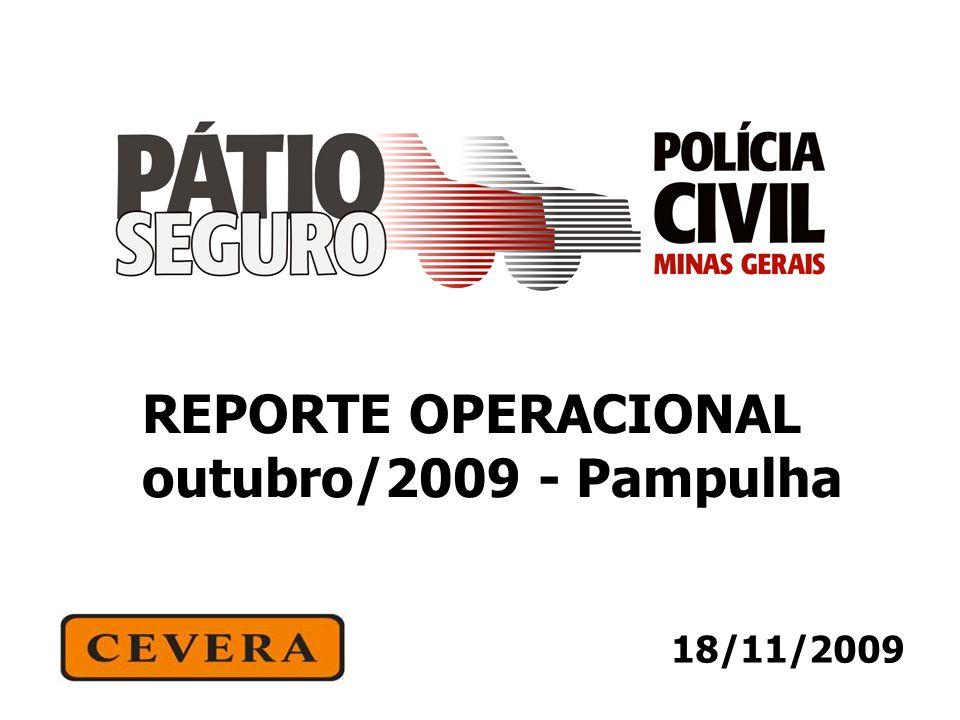 18/11/2009 REPORTE OPERACIONAL outubro/2009 - Pampulha