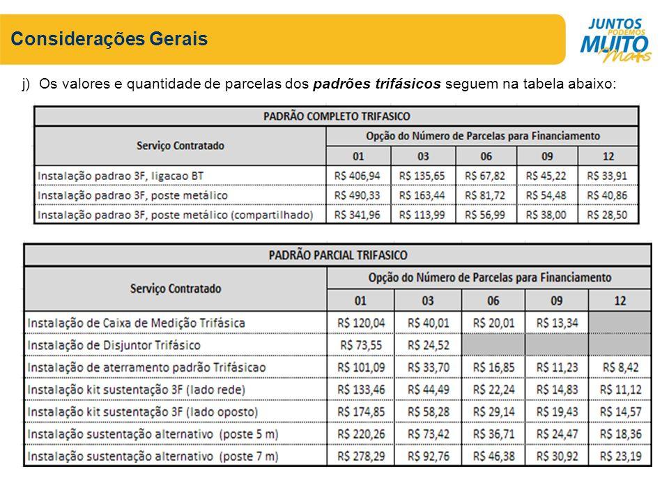Considerações Gerais j) Os valores e quantidade de parcelas dos padrões trifásicos seguem na tabela abaixo: