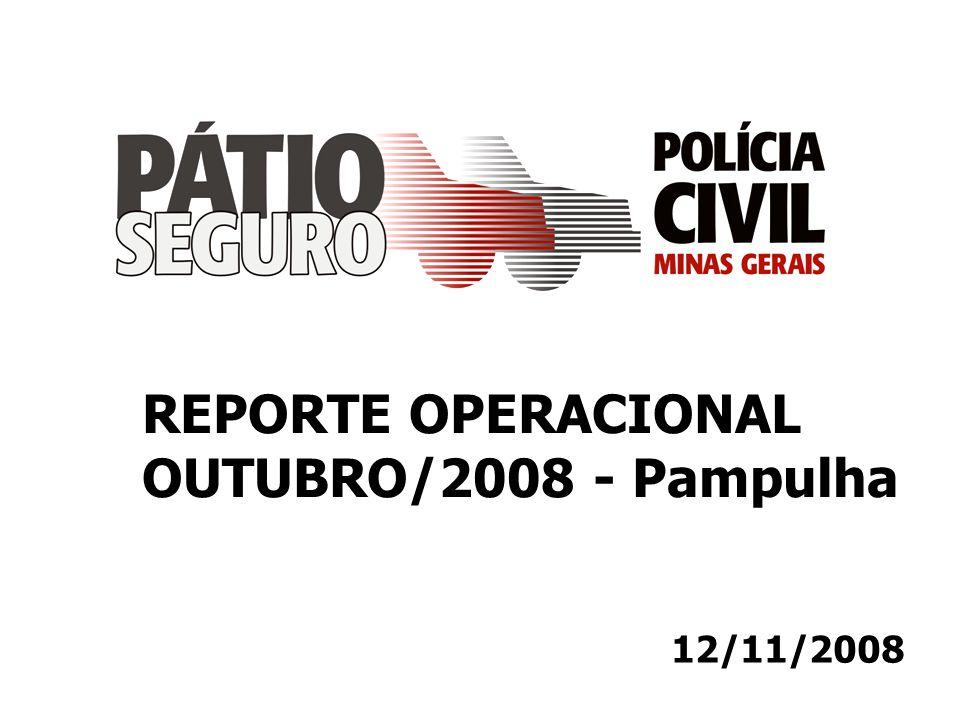 12/11/2008 REPORTE OPERACIONAL OUTUBRO/2008 - Pampulha