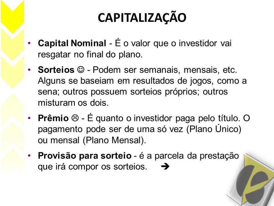 CAPITALIZAÇÃO Capital Nominal - É o valor que o investidor vai resgatar no final do plano. Sorteios - Podem ser semanais, mensais, etc. Alguns se base