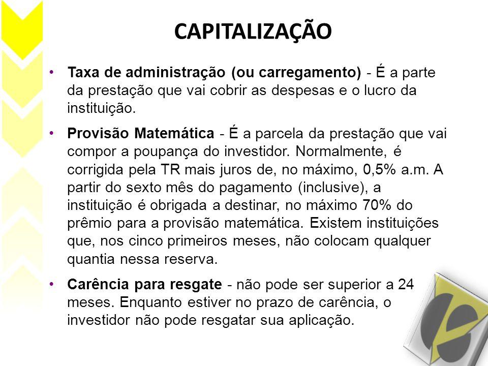 CAPITALIZAÇÃO Taxa de administração (ou carregamento) - É a parte da prestação que vai cobrir as despesas e o lucro da instituição. Provisão Matemátic
