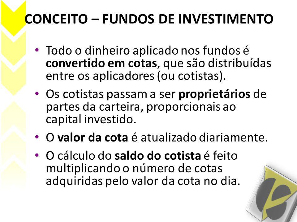 CONCEITO – FUNDOS DE INVESTIMENTO Todo o dinheiro aplicado nos fundos é convertido em cotas, que são distribuídas entre os aplicadores (ou cotistas).