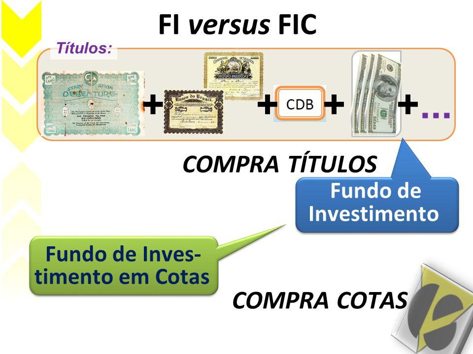 FI versus FIC ++ COMPRA TÍTULOS Fundo de Investimento Fundo de Inves- timento em Cotas COMPRA COTAS ++... Títulos:
