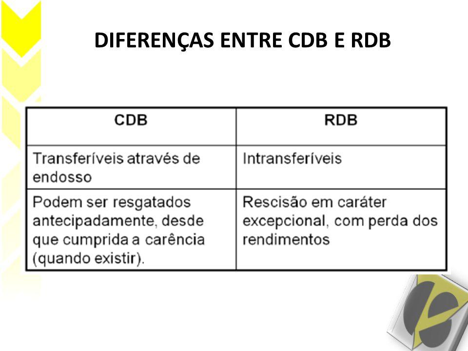 DIFERENÇAS ENTRE CDB E RDB