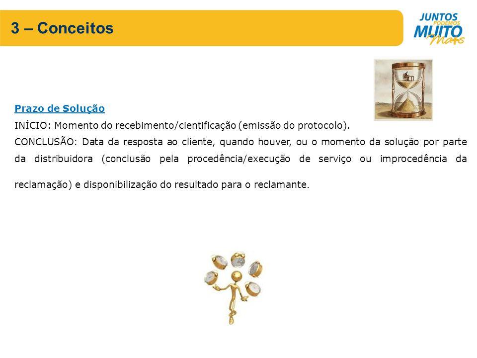 3 – Conceitos Prazo de Solução INÍCIO: Momento do recebimento/cientificação (emissão do protocolo).