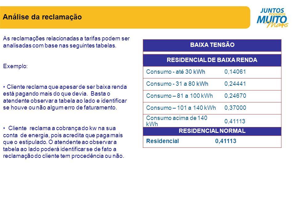 Análise da reclamação BAIXA TENSÃO ClasseValor de Tributos RESIDENCIAL DE BAIXA RENDA kWh Consumo - até 30 kWh0,14061 kWh Consumo - 31 a 80 kWh0,24441 Consumo – 81 a 100 kWh0,24670 Consumo – 101 a 140 kWh0,37000 Consumo acima de 140 kWh 0,41113 RESIDENCIAL NORMAL Residencial0,41113 As reclamações relacionadas a tarifas podem ser analisadas com base nas seguintes tabelas.