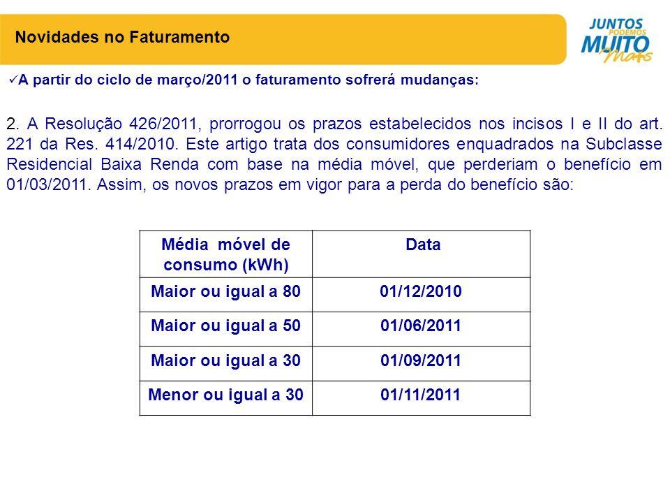 Novidades no Faturamento A partir do ciclo de março/2011 o faturamento sofrerá mudanças : 2.