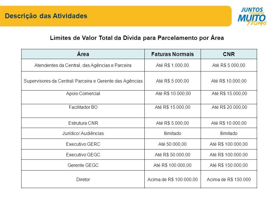 Descrição das Atividades ÁreaFaturas NormaisCNR Atendentes da Central, das Agências e ParceiraAté R$ 1.000,00Até R$ 5.000,00 Supervisores da Central/