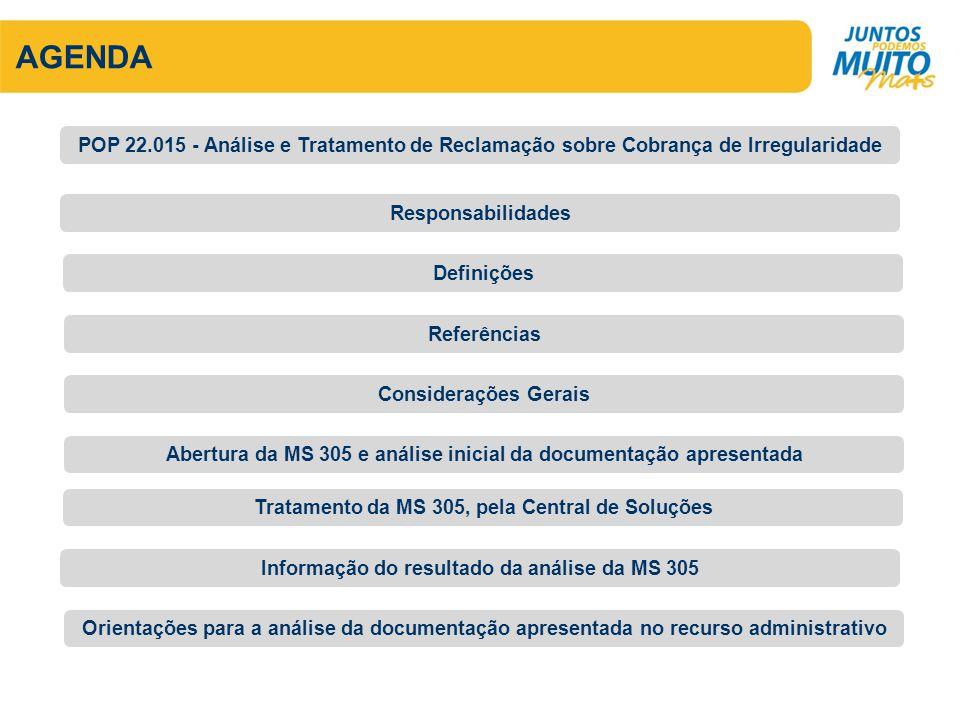 AGENDA Responsabilidades POP 22.015 - Análise e Tratamento de Reclamação sobre Cobrança de Irregularidade Definições Considerações Gerais Informação d