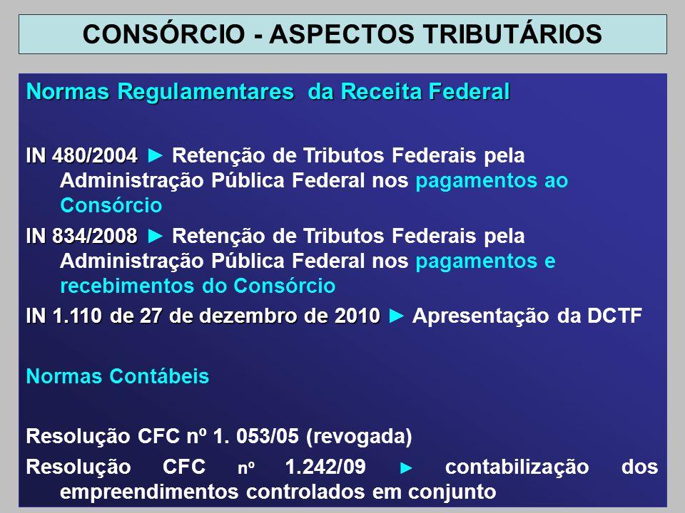 Normas Regulamentares da Receita Federal IN 480/2004 IN 480/2004 Retenção de Tributos Federais pela Administração Pública Federal nos pagamentos ao Co