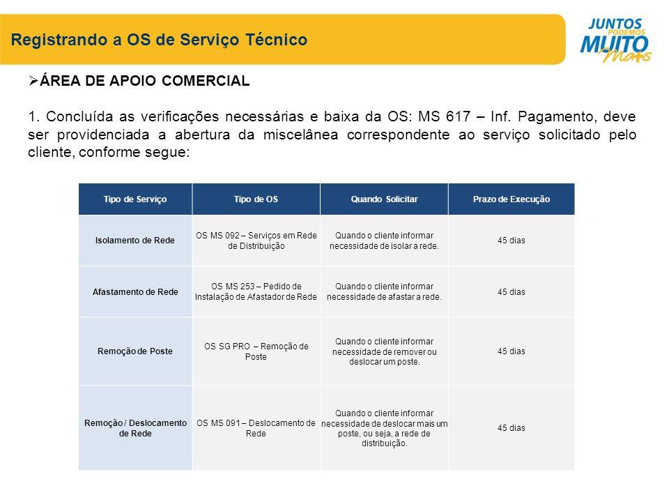 Registrando a OS de Serviço Técnico ÁREA DE APOIO COMERCIAL 1. Concluída as verificações necessárias e baixa da OS: MS 617 – Inf. Pagamento, deve ser