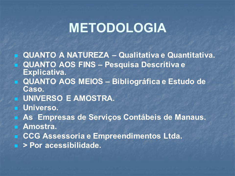 METODOLOGIA QUANTO A NATUREZA – Qualitativa e Quantitativa.
