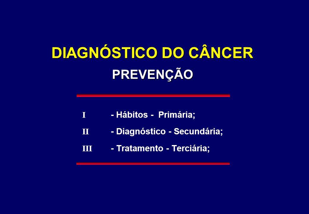 DIAGNÓSTICO DO CÂNCER PREVENÇÃO I - Hábitos - Primária; II - Diagnóstico - Secundária; III - Tratamento - Terciária;