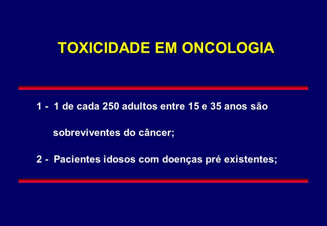 TOXICIDADE EM ONCOLOGIA 1 - 1 de cada 250 adultos entre 15 e 35 anos são sobreviventes do câncer; 2 - Pacientes idosos com doenças pré existentes;