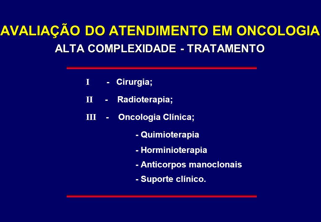 AVALIAÇÃO DO ATENDIMENTO EM ONCOLOGIA ALTA COMPLEXIDADE - TRATAMENTO I - Cirurgia; II - Radioterapia; III - Oncologia Clínica; - Quimioterapia - Hormi