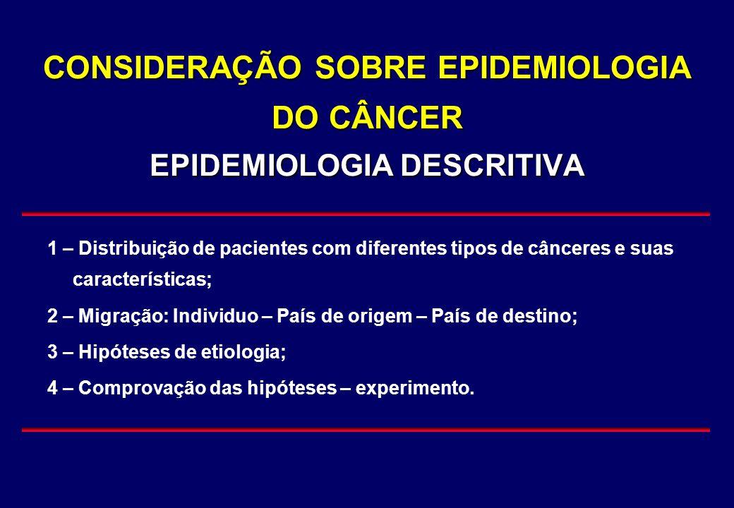 CONSIDERAÇÃO SOBRE EPIDEMIOLOGIA DO CÂNCER EPIDEMIOLOGIA DESCRITIVA 1 – Distribuição de pacientes com diferentes tipos de cânceres e suas característi