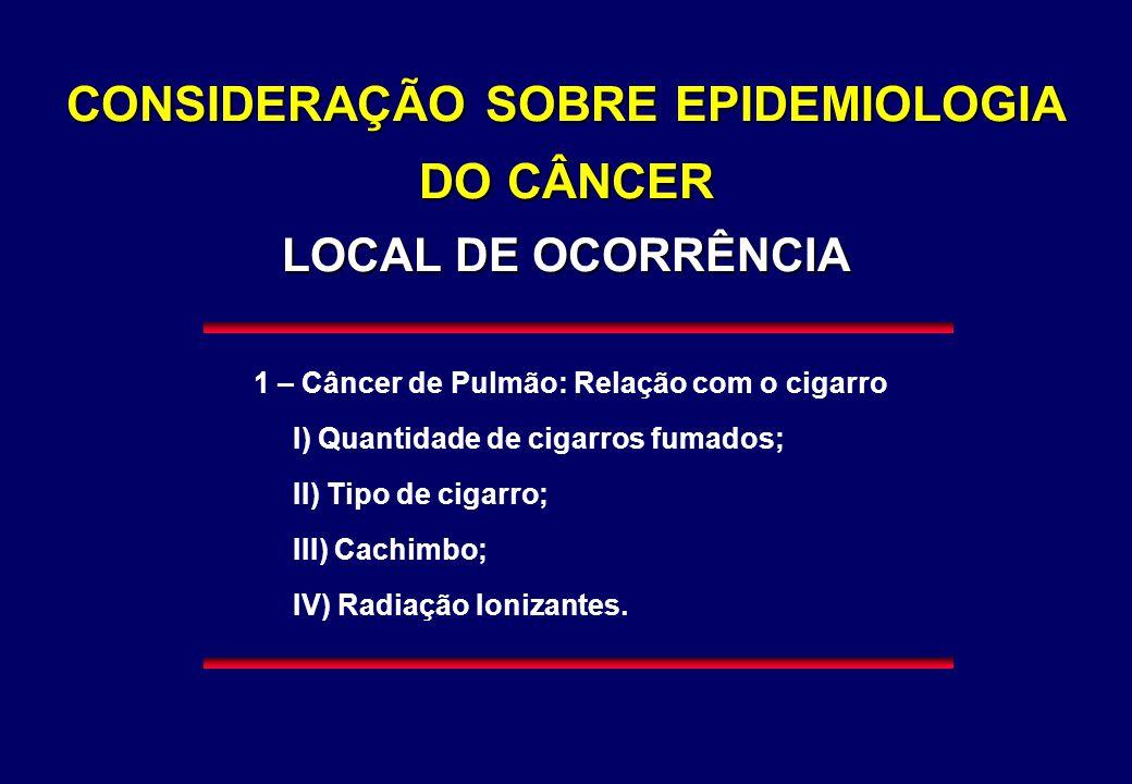 CONSIDERAÇÃO SOBRE EPIDEMIOLOGIA DO CÂNCER LOCAL DE OCORRÊNCIA 1 – Câncer de Pulmão: Relação com o cigarro I) Quantidade de cigarros fumados; II) Tipo