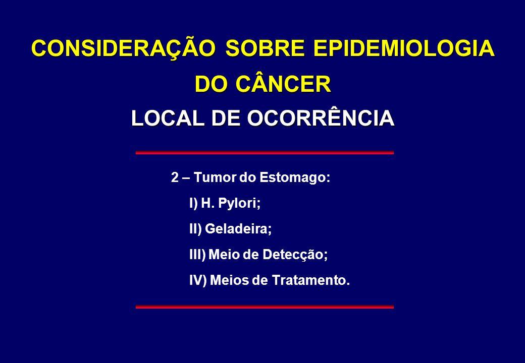 CONSIDERAÇÃO SOBRE EPIDEMIOLOGIA DO CÂNCER LOCAL DE OCORRÊNCIA 2 – Tumor do Estomago: I) H. Pylori; II) Geladeira; III) Meio de Detecção; IV) Meios de