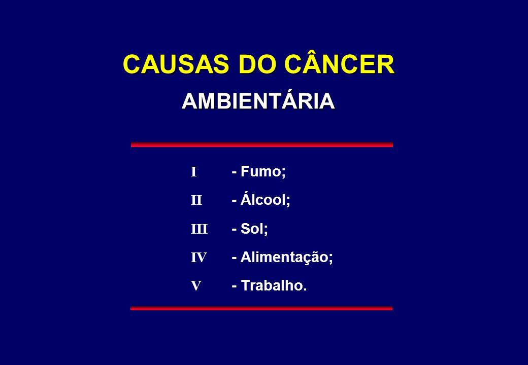 CAUSAS DO CÂNCER AMBIENTÁRIA I - Fumo; II - Álcool; III - Sol; IV - Alimentação; V - Trabalho.