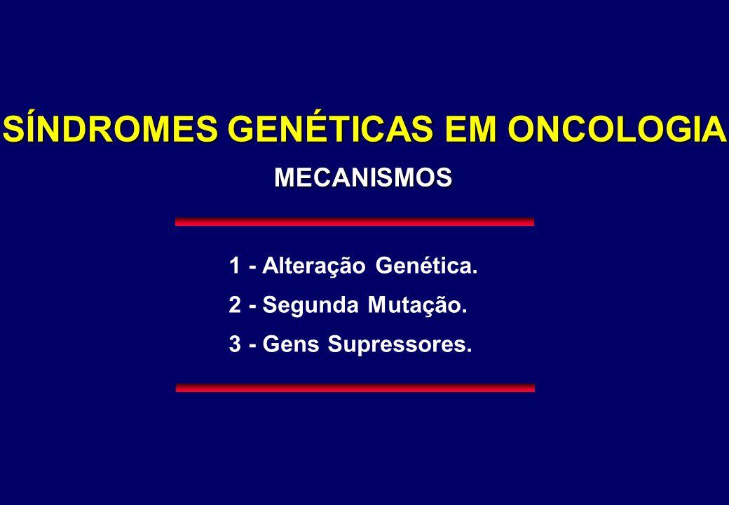 SÍNDROMES GENÉTICAS EM ONCOLOGIA MECANISMOS 1 - Alteração Genética. 2 - Segunda Mutação. 3 - Gens Supressores.