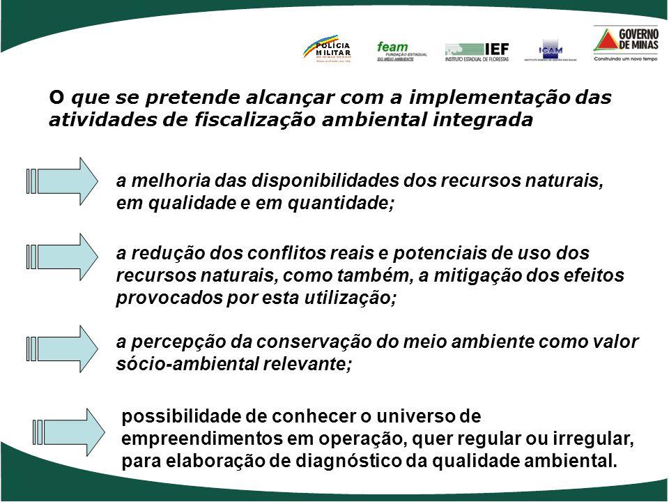 O que se pretende alcançar com a implementação das atividades de fiscalização ambiental integrada a melhoria das disponibilidades dos recursos naturai