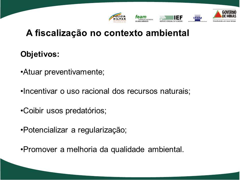 A fiscalização no contexto ambiental Objetivos: Atuar preventivamente; Incentivar o uso racional dos recursos naturais; Coibir usos predatórios; Potencializar a regularização; Promover a melhoria da qualidade ambiental.